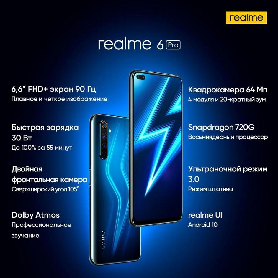 Обзор смартфона Realme 6 Pro: 128 Gb RAM 8Gb Snapdragon 720G