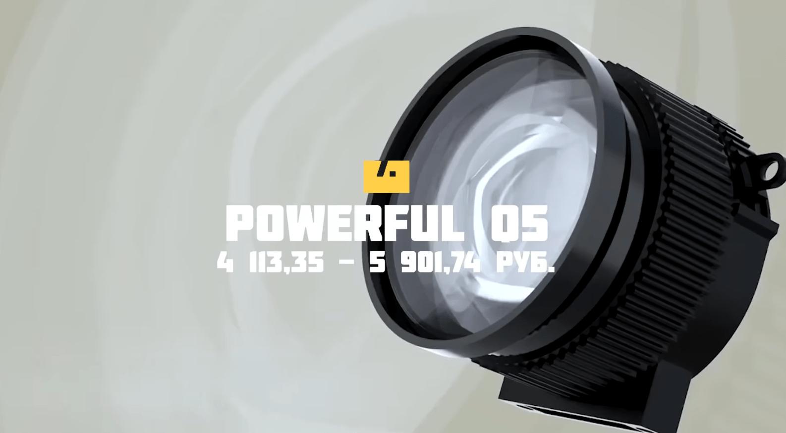Проектор POWERFUL Q5