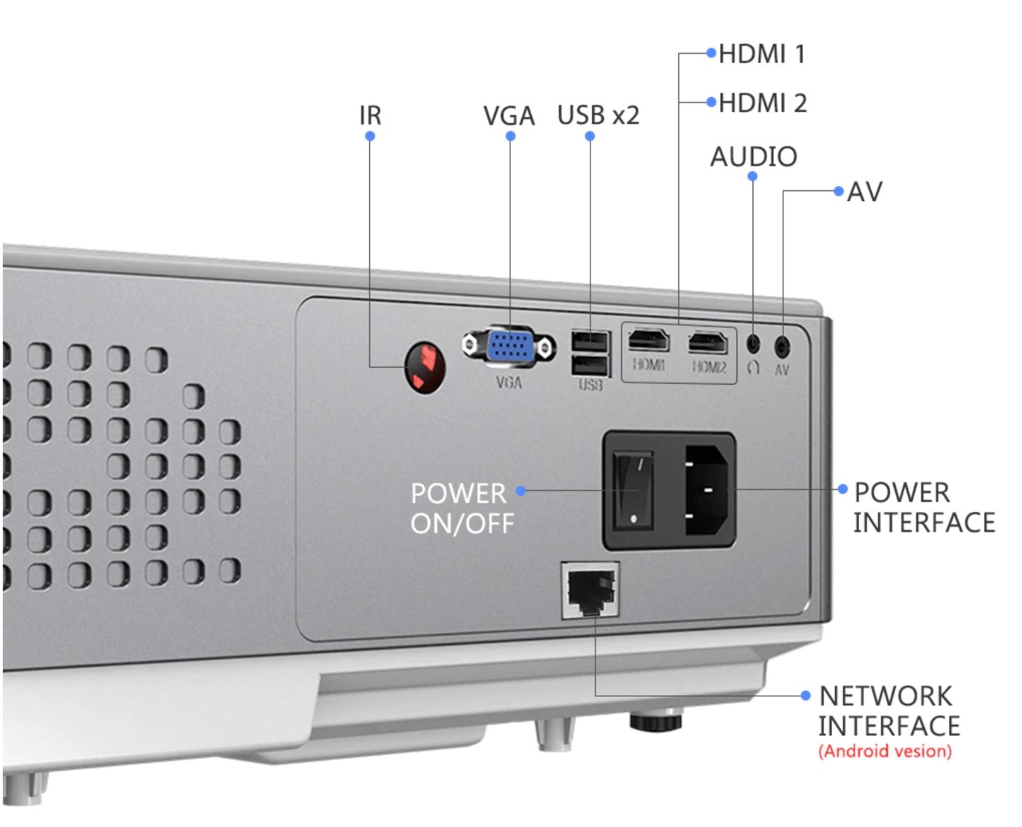 Выходы на Проектор ThundeaL TD96